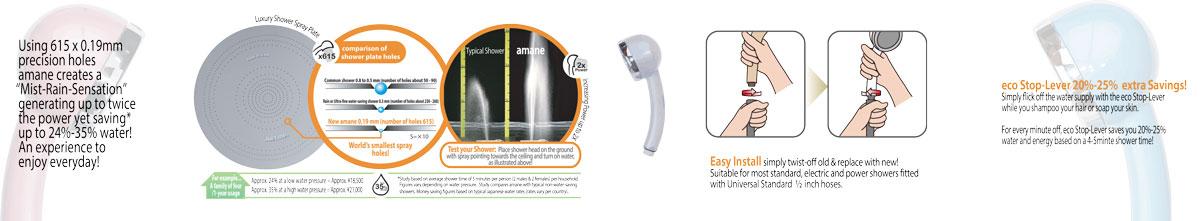 Amane Shower Head Benefits